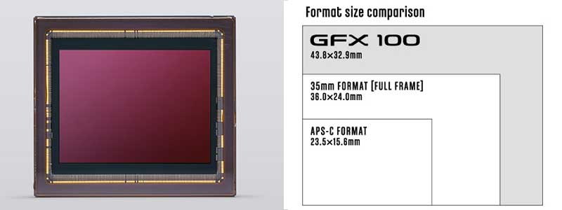 Fujifilm GFX 100 | 55mm Large Format Sensor | 102 MP | 4K Video | Wi