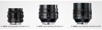 Noctilux-M 75mm Just Announced!