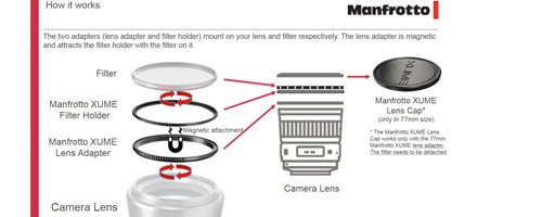 manfrotto xume infograph